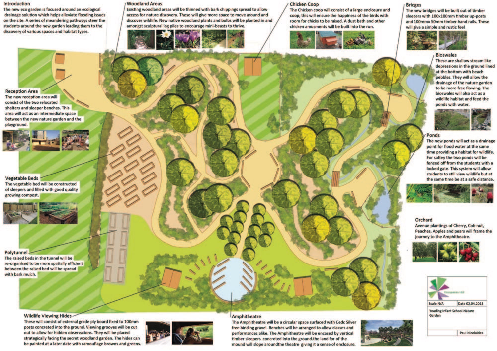 Garden Design Map on garden center, permaculture design maps, garden plan maps,